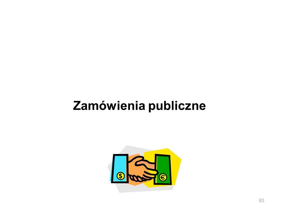 Korekty finansowe w systemie wdrażania funduszy unijnych Wyrok NSA w Warszawie z dnia 27 października 2010 r. Wytyczne Ministra Rozwoju Regionalnego m