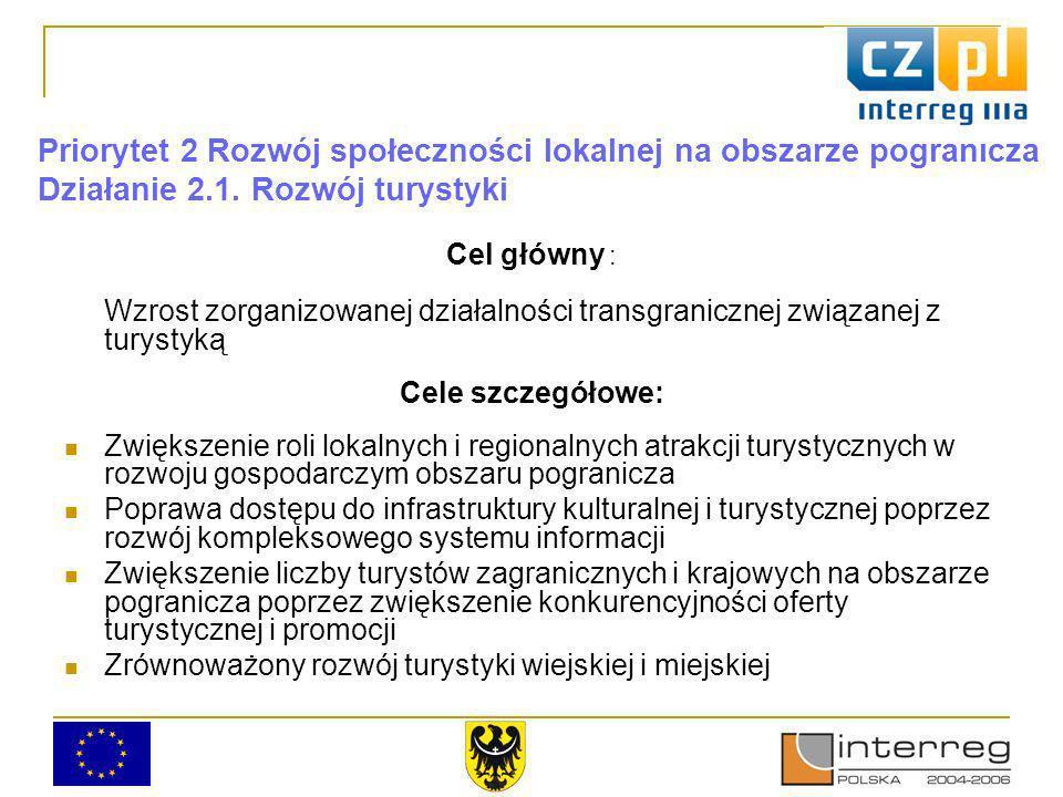 Priorytet 2 Rozwój społeczności lokalnej na obszarze pogranicza Działanie 2.1.
