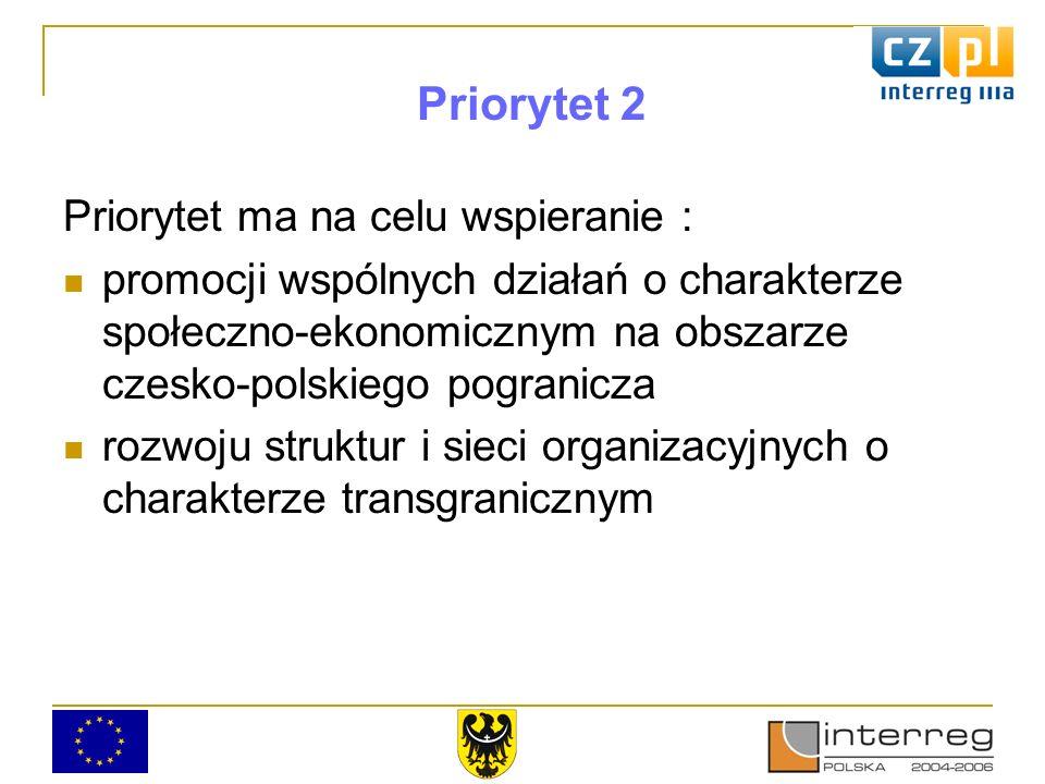 Priorytet 2 Rozwój społeczności lokalnej na obszarze pogranicza Działanie 2.3.