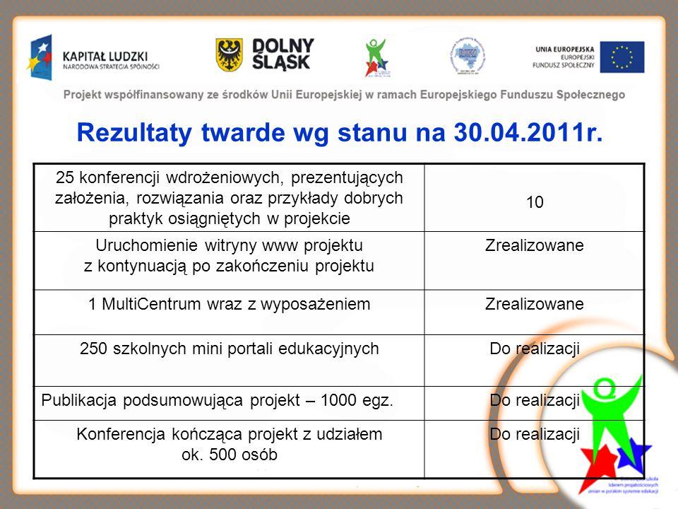 Rezultaty twarde wg stanu na 30.04.2011r. 25 konferencji wdrożeniowych, prezentujących założenia, rozwiązania oraz przykłady dobrych praktyk osiągnięt