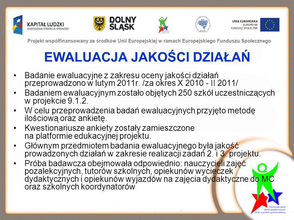 EWALUACJA JAKOŚCI DZIAŁAŃ Badanie ewaluacyjne z zakresu oceny jakości działań przeprowadzono w lutym 2011r. /za okres X 2010 - II 2011/ Badaniem ewalu
