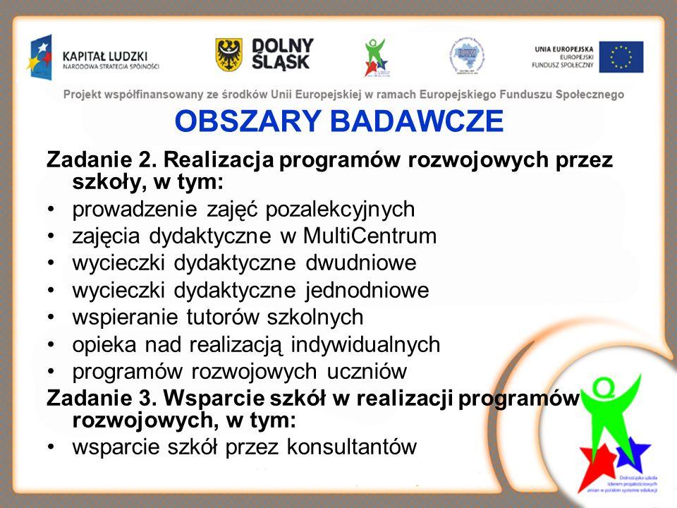 OBSZARY BADAWCZE Zadanie 2. Realizacja programów rozwojowych przez szkoły, w tym: prowadzenie zajęć pozalekcyjnych zajęcia dydaktyczne w MultiCentrum
