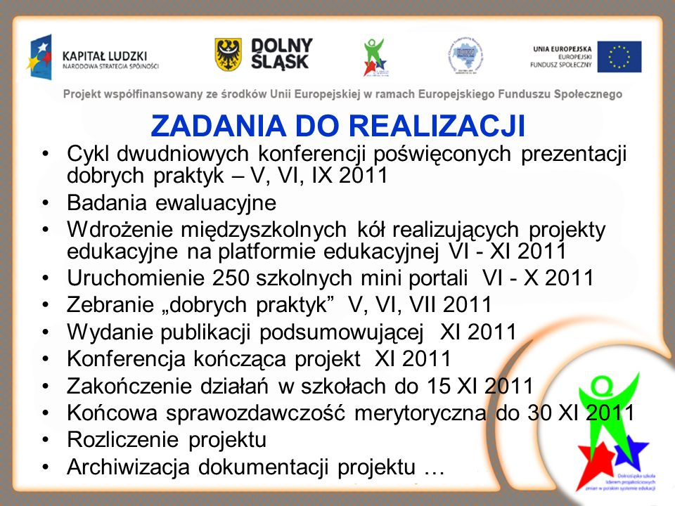 ZADANIA DO REALIZACJI Cykl dwudniowych konferencji poświęconych prezentacji dobrych praktyk – V, VI, IX 2011 Badania ewaluacyjne Wdrożenie międzyszkol