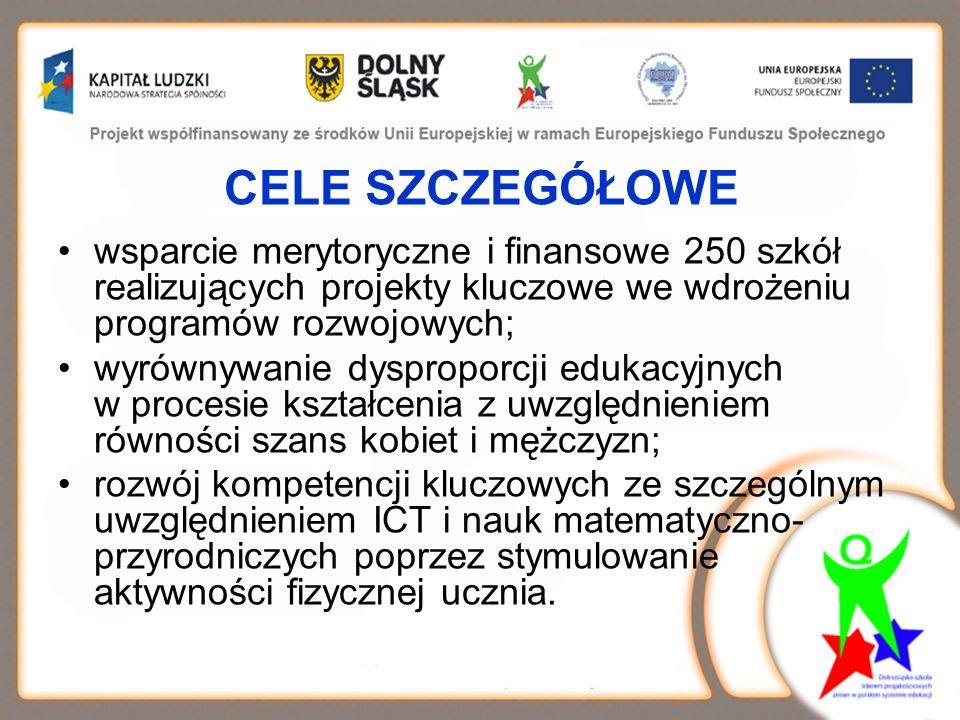 CELE SZCZEGÓŁOWE wsparcie merytoryczne i finansowe 250 szkół realizujących projekty kluczowe we wdrożeniu programów rozwojowych; wyrównywanie dyspropo