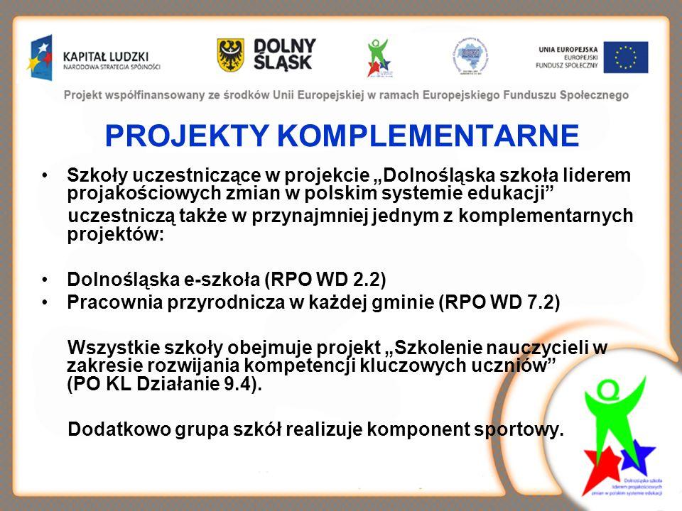 PROJEKTY KOMPLEMENTARNE Szkoły uczestniczące w projekcie Dolnośląska szkoła liderem projakościowych zmian w polskim systemie edukacji uczestniczą także w przynajmniej jednym z komplementarnych projektów: Dolnośląska e-szkoła (RPO WD 2.2) Pracownia przyrodnicza w każdej gminie (RPO WD 7.2) Wszystkie szkoły obejmuje projekt Szkolenie nauczycieli w zakresie rozwijania kompetencji kluczowych uczniów (PO KL Działanie 9.4).