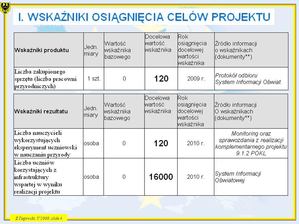 Z.Tagowski, V2009, slide 15 Pracownia przyrodnicza obejmuje 6 stanowisk ćwiczeniowych (4-5 uczniów), każde wyposażone w odpowiedni sprzęt do wykonywania doświadczeń przewidzianych w programach nauczania przyrody (możliwość wykonywania ponad 80 doświadczeń).
