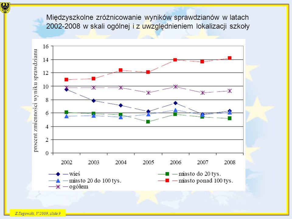 Z.Tagowski, V2009, slide 9 Międzyszkolne zróżnicowanie wyników sprawdzianów w latach 2002-2008 w skali ogólnej i z uwzględnieniem lokalizacji szkoły