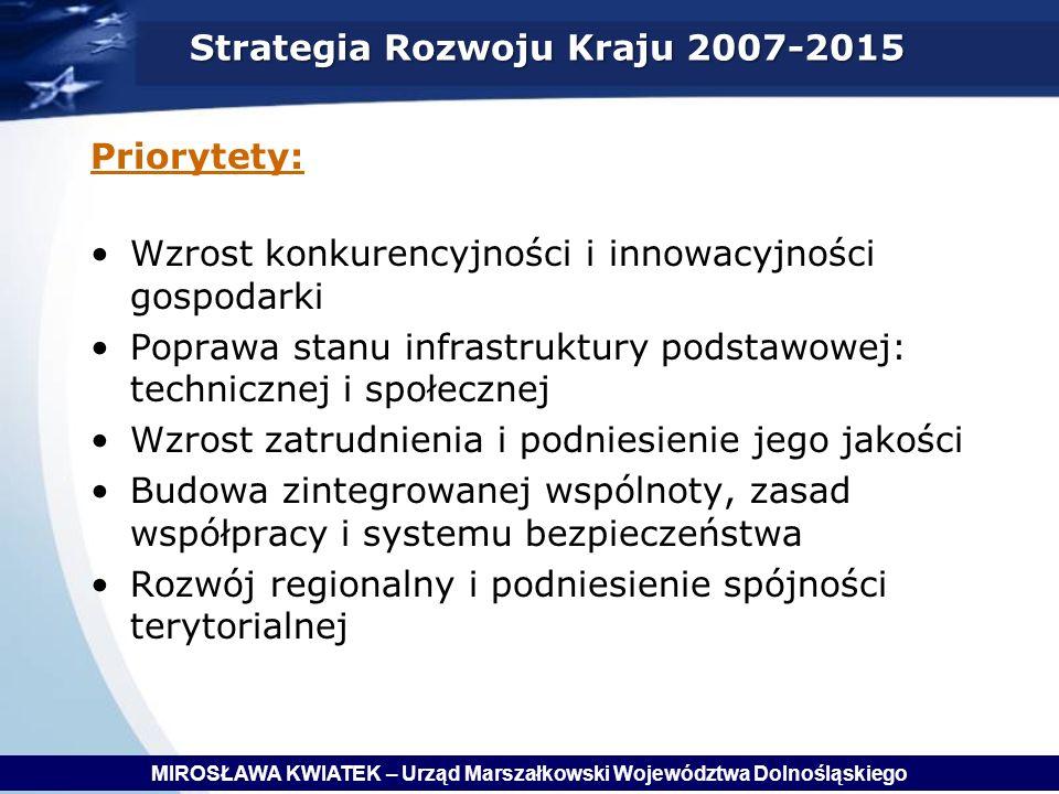Priorytety: Wzrost konkurencyjności i innowacyjności gospodarki Poprawa stanu infrastruktury podstawowej: technicznej i społecznej Wzrost zatrudnienia i podniesienie jego jakości Budowa zintegrowanej wspólnoty, zasad współpracy i systemu bezpieczeństwa Rozwój regionalny i podniesienie spójności terytorialnej Strategia Rozwoju Kraju 2007-2015 MIROSŁAWA KWIATEK – Urząd Marszałkowski Województwa Dolnośląskiego