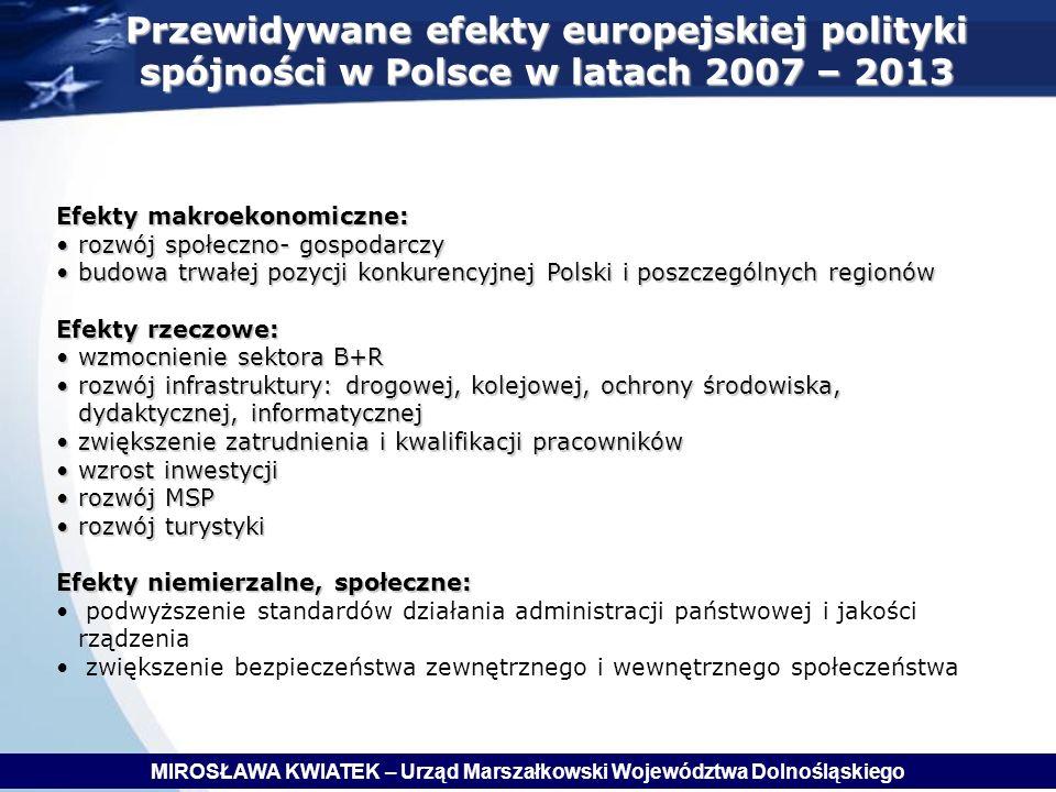 Przewidywane efekty europejskiej polityki spójności w Polsce w latach 2007 – 2013 Efekty makroekonomiczne: rozwój społeczno- gospodarczyrozwój społeczno- gospodarczy budowa trwałej pozycji konkurencyjnej Polski i poszczególnych regionówbudowa trwałej pozycji konkurencyjnej Polski i poszczególnych regionów Efekty rzeczowe: wzmocnienie sektora B+Rwzmocnienie sektora B+R rozwój infrastruktury: drogowej, kolejowej, ochrony środowiska, dydaktycznej, informatycznejrozwój infrastruktury: drogowej, kolejowej, ochrony środowiska, dydaktycznej, informatycznej zwiększenie zatrudnienia i kwalifikacji pracownikówzwiększenie zatrudnienia i kwalifikacji pracowników wzrost inwestycjiwzrost inwestycji rozwój MSProzwój MSP rozwój turystykirozwój turystyki Efekty niemierzalne, społeczne: podwyższenie standardów działania administracji państwowej i jakości rządzenia zwiększenie bezpieczeństwa zewnętrznego i wewnętrznego społeczeństwa MIROSŁAWA KWIATEK – Urząd Marszałkowski Województwa Dolnośląskiego