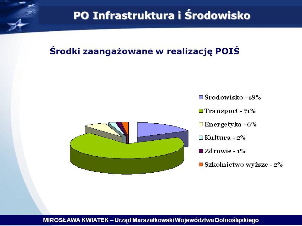 Środki zaangażowane w realizację POIŚ PO Infrastruktura i Środowisko MIROSŁAWA KWIATEK – Urząd Marszałkowski Województwa Dolnośląskiego