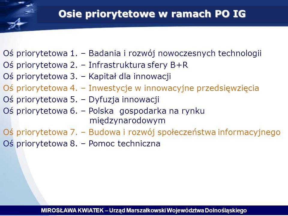 Osie priorytetowe w ramach PO IG Oś priorytetowa 1.