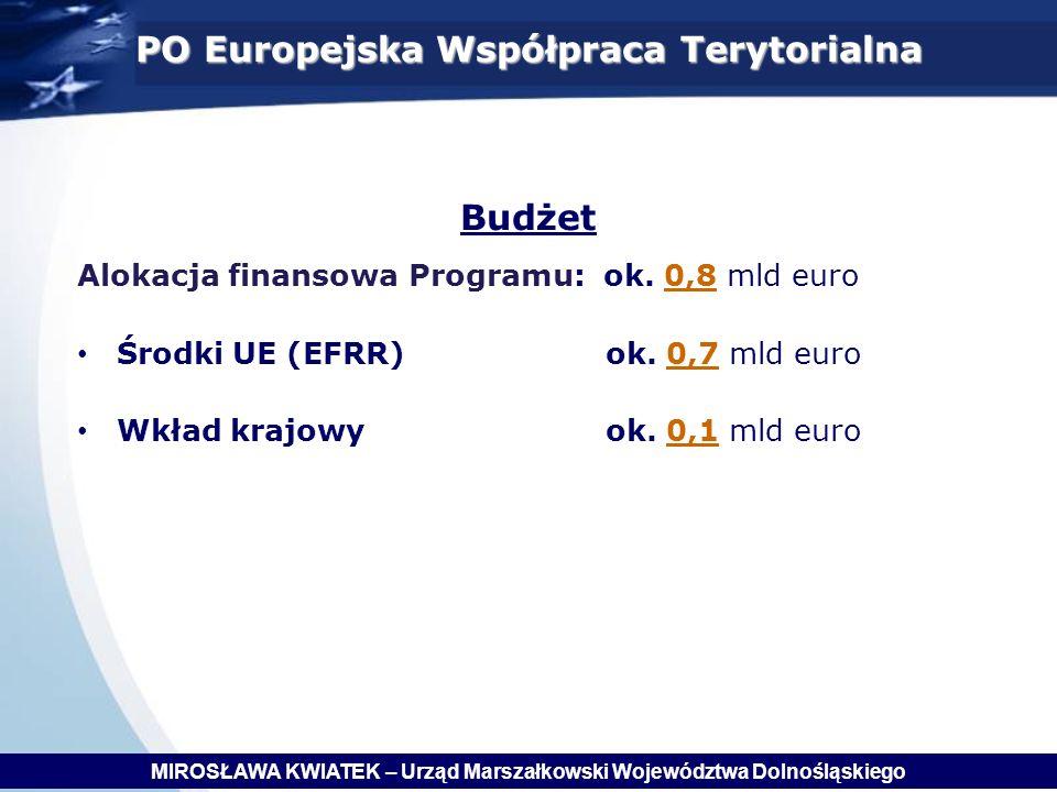 PO Europejska Współpraca Terytorialna Budżet Alokacja finansowa Programu: ok.