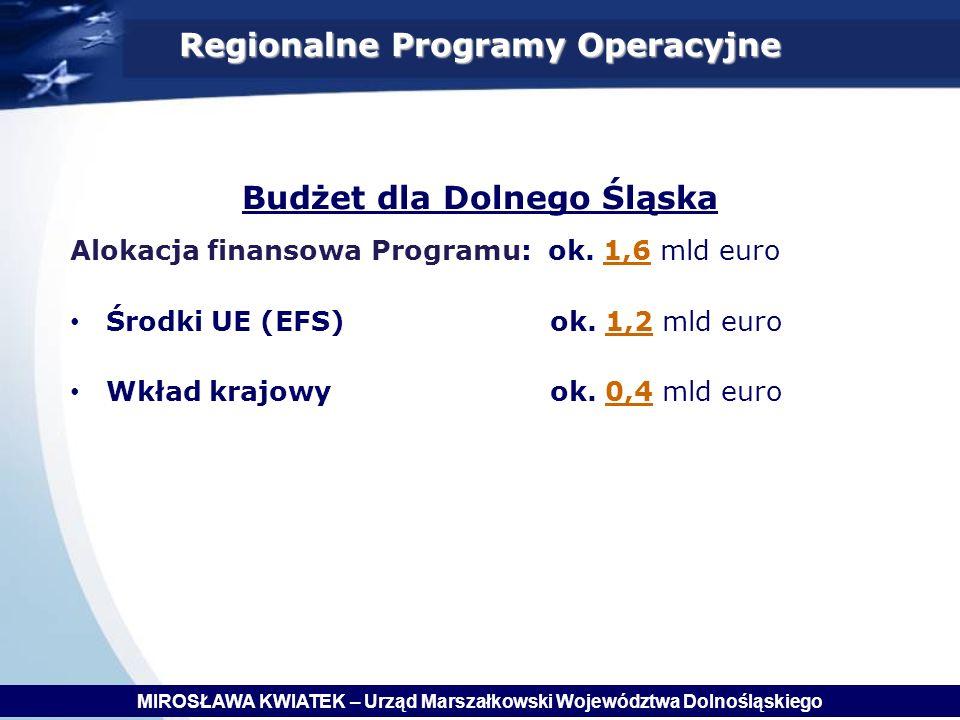 Regionalne Programy Operacyjne Budżet dla Dolnego Śląska Alokacja finansowa Programu: ok.