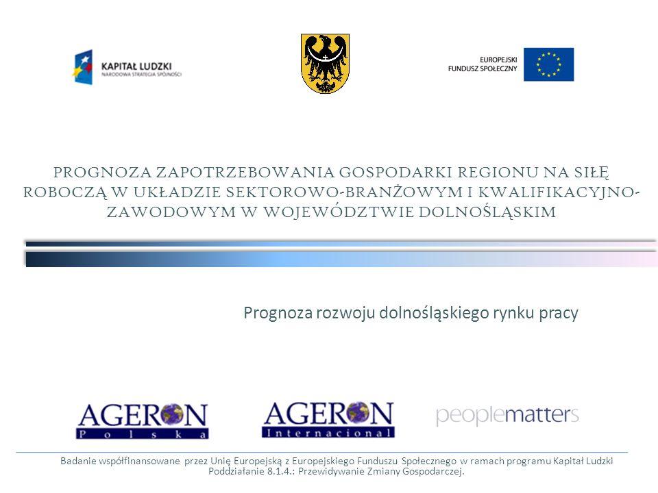 Agenda 12 1.Sytuacja społeczno-demograficzna 2.Kierunki rozwoju regionu 3.Prognoza popytu na pracę 4.System edukacyjny a rynek pracy 5.Wnioski i rekomendacje