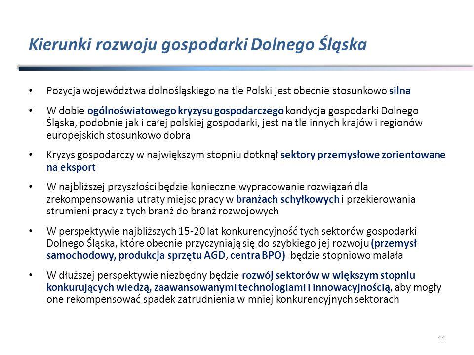 Kierunki rozwoju gospodarki Dolnego Śląska Pozycja województwa dolnośląskiego na tle Polski jest obecnie stosunkowo silna W dobie ogólnoświatowego kry