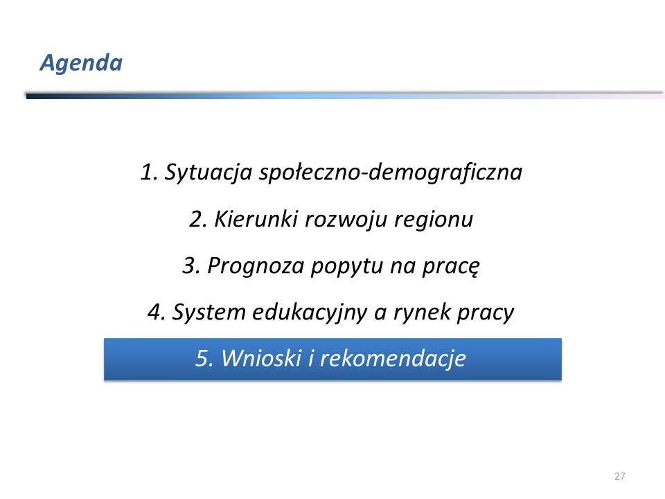 Agenda 27 1.Sytuacja społeczno-demograficzna 2.Kierunki rozwoju regionu 3.Prognoza popytu na pracę 4.System edukacyjny a rynek pracy 5.Wnioski i rekom