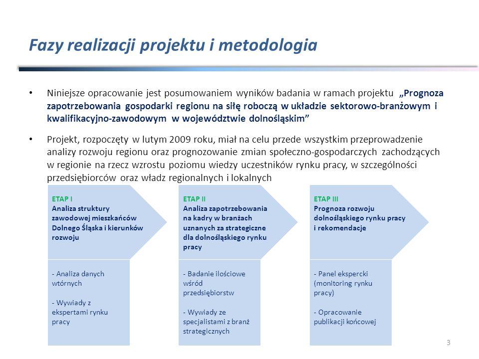 Fazy realizacji projektu i metodologia Niniejsze opracowanie jest posumowaniem wyników badania w ramach projektu Prognoza zapotrzebowania gospodarki r