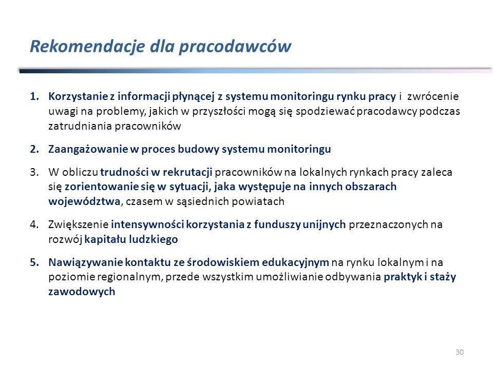 Rekomendacje dla pracodawców 1.Korzystanie z informacji płynącej z systemu monitoringu rynku pracy i zwrócenie uwagi na problemy, jakich w przyszłości