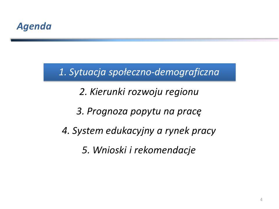 Agenda 4 1.Sytuacja społeczno-demograficzna 2.Kierunki rozwoju regionu 3.Prognoza popytu na pracę 4.System edukacyjny a rynek pracy 5.Wnioski i rekome