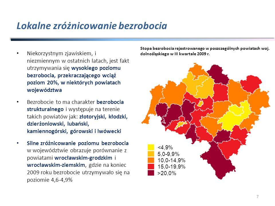 Agenda 8 1.Sytuacja społeczno-demograficzna 2.Kierunki rozwoju regionu 3.Prognoza popytu na pracę 4.System edukacyjny a rynek pracy 5.Wnioski i rekomendacje