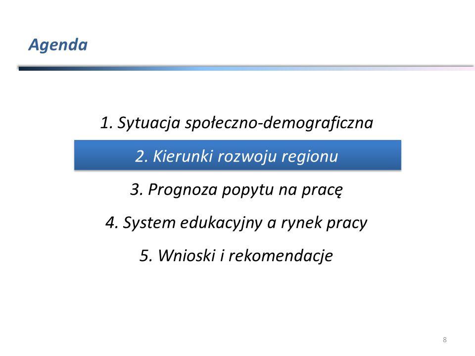 Agenda 8 1.Sytuacja społeczno-demograficzna 2.Kierunki rozwoju regionu 3.Prognoza popytu na pracę 4.System edukacyjny a rynek pracy 5.Wnioski i rekome