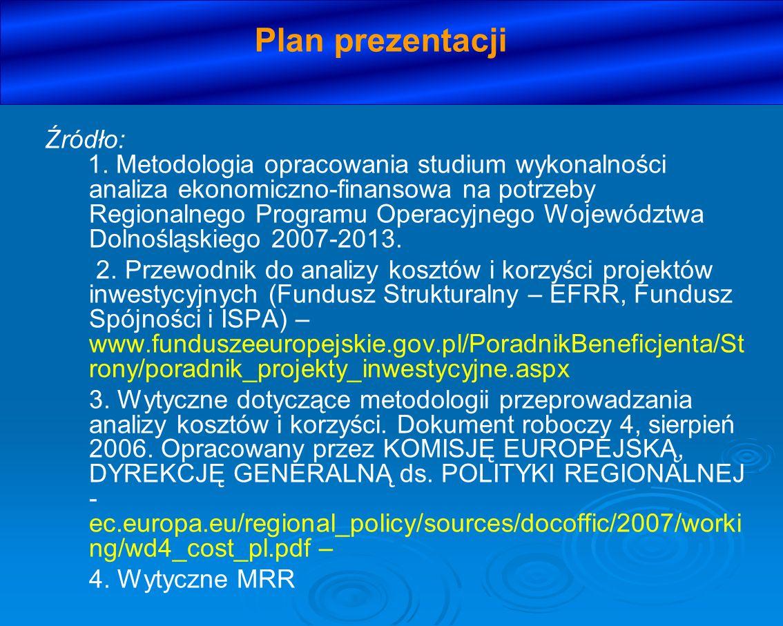 6.Poziom dofinansowania projektu Metodyka ta nie dotyczy projektów: z obszaru pomocy publicznej.