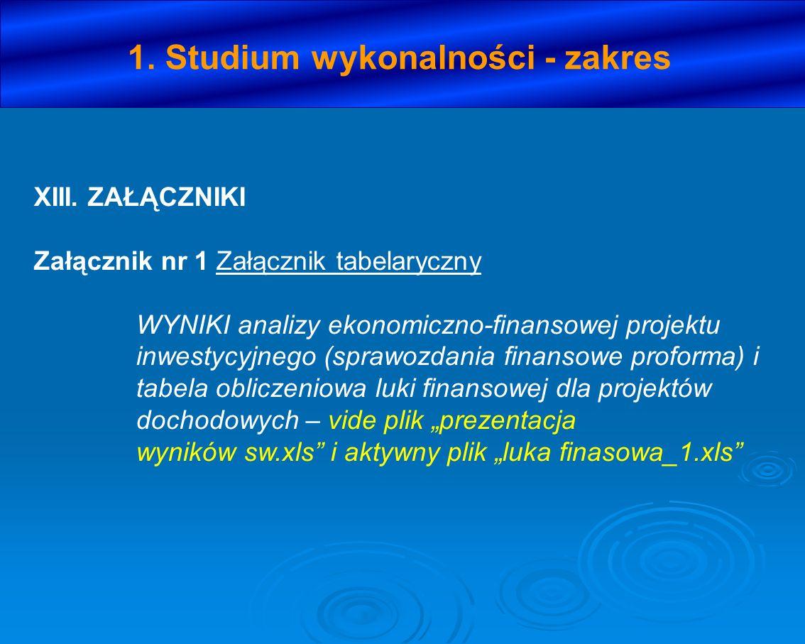 1. Studium wykonalności - zakres XIII. ZAŁĄCZNIKI Załącznik nr 1 Załącznik tabelaryczny WYNIKI analizy ekonomiczno-finansowej projektu inwestycyjnego