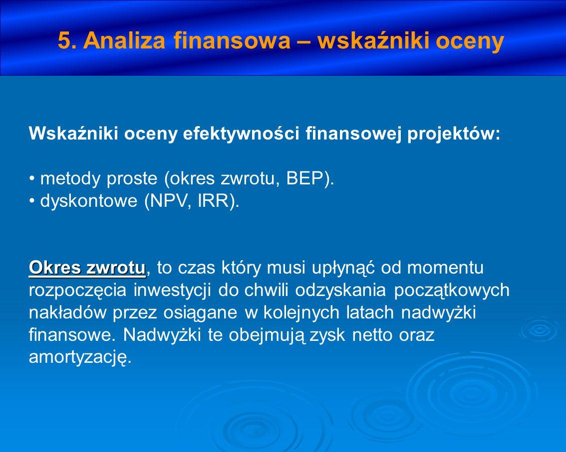 5. Analiza finansowa – wskaźniki oceny Wskaźniki oceny efektywności finansowej projektów: metody proste (okres zwrotu, BEP). dyskontowe (NPV, IRR). Ok
