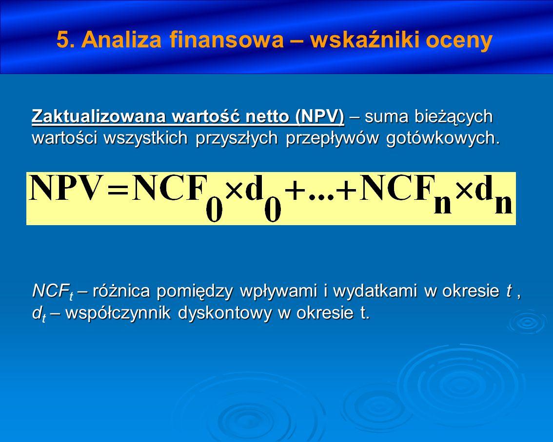 Zaktualizowana wartość netto (NPV) – suma bieżących wartości wszystkich przyszłych przepływów gotówkowych. NCF – różnica pomiędzy wpływami i wydatkami