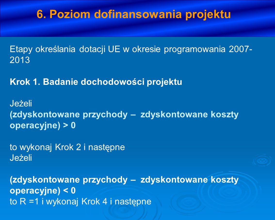 Etapy określania dotacji UE w okresie programowania 2007- 2013 Krok 1. Badanie dochodowości projektu Jeżeli (zdyskontowane przychody – zdyskontowane k
