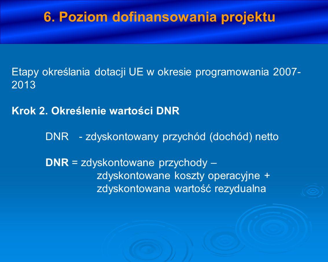 6. Poziom dofinansowania projektu Etapy określania dotacji UE w okresie programowania 2007- 2013 Krok 2. Określenie wartości DNR DNR- zdyskontowany pr