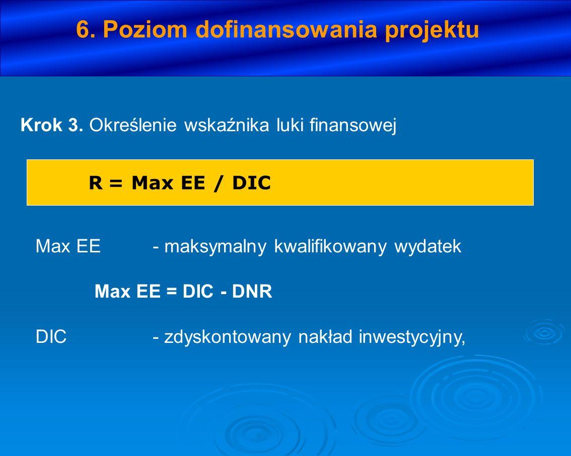 6. Poziom dofinansowania projektu Krok 3. Określenie wskaźnika luki finansowej R = Max EE / DIC Max EE- maksymalny kwalifikowany wydatek Max EE = DIC
