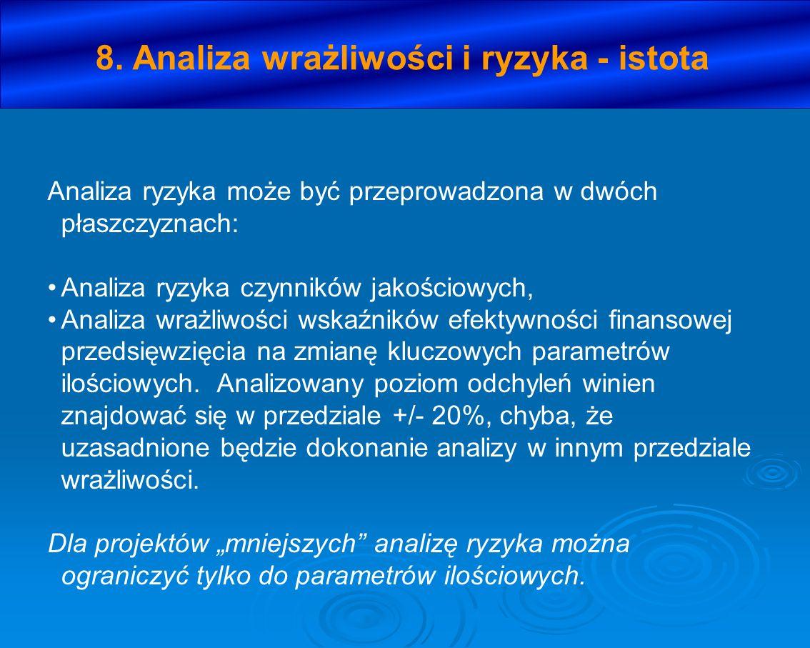 8. Analiza wrażliwości i ryzyka - istota Analiza ryzyka może być przeprowadzona w dwóch płaszczyznach: Analiza ryzyka czynników jakościowych, Analiza