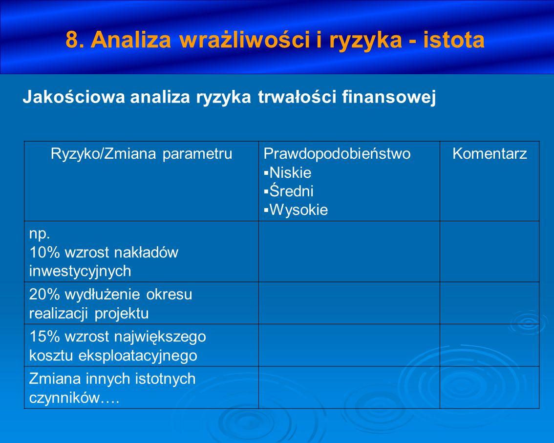 8. Analiza wrażliwości i ryzyka - istota Ryzyko/Zmiana parametruPrawdopodobieństwo Niskie Średni Wysokie Komentarz np. 10% wzrost nakładów inwestycyjn