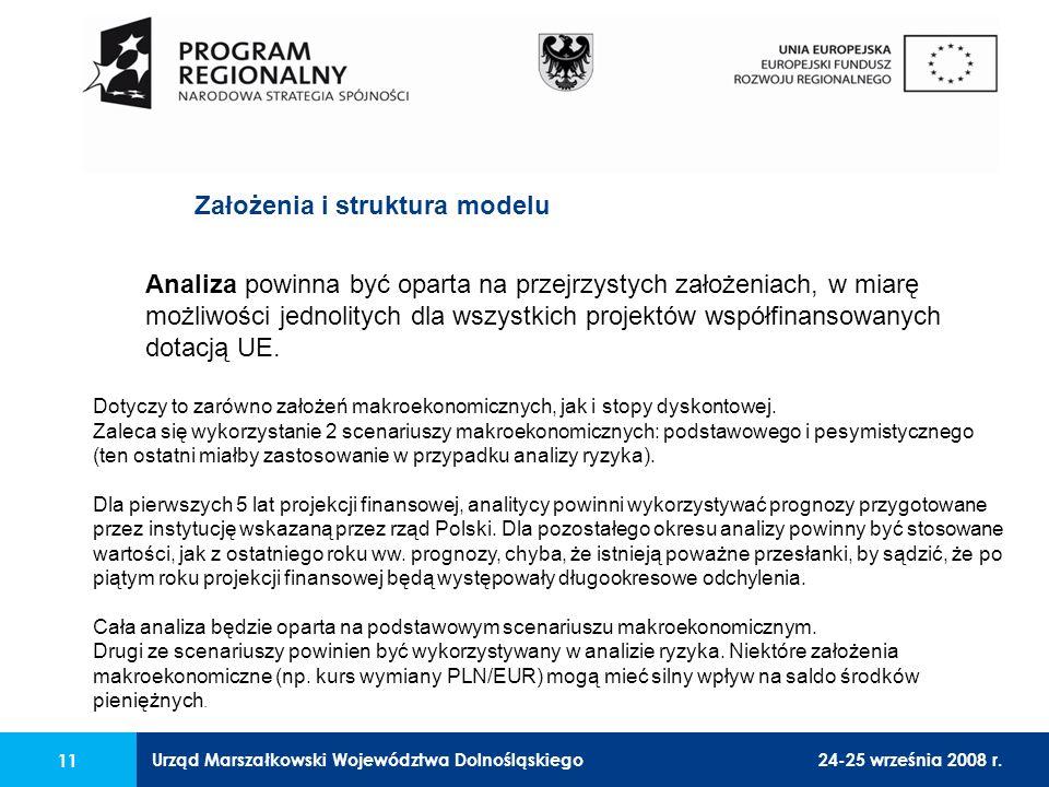 Urząd Marszałkowski Województwa Dolnośląskiego24-25 września 2008 r. 11 Analiza powinna być oparta na przejrzystych założeniach, w miarę możliwości je