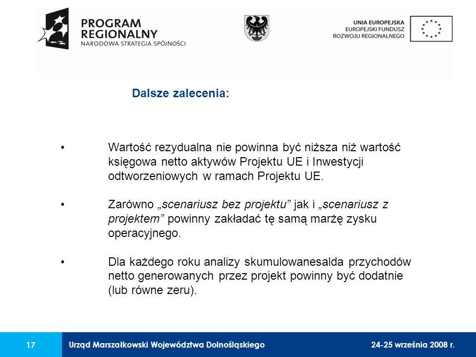 Urząd Marszałkowski Województwa Dolnośląskiego24-25 września 2008 r. 17 Wartość rezydualna nie powinna być niższa niż wartość księgowa netto aktywów P