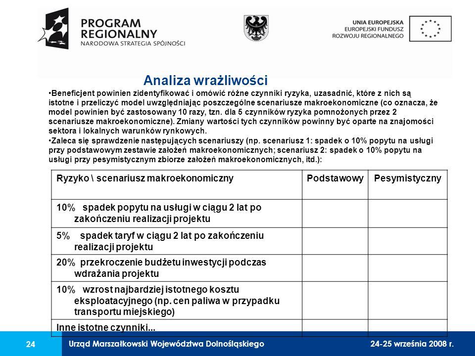 Urząd Marszałkowski Województwa Dolnośląskiego24-25 września 2008 r. 24 Analiza wrażliwości Beneficjent powinien zidentyfikować i omówić różne czynnik