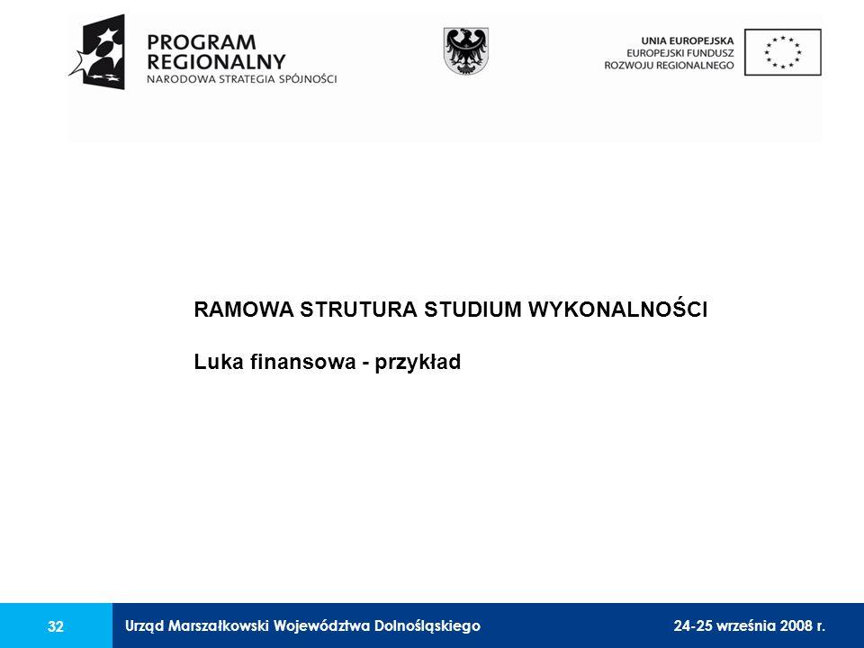 Urząd Marszałkowski Województwa Dolnośląskiego24-25 września 2008 r. 32 RAMOWA STRUTURA STUDIUM WYKONALNOŚCI Luka finansowa - przykład