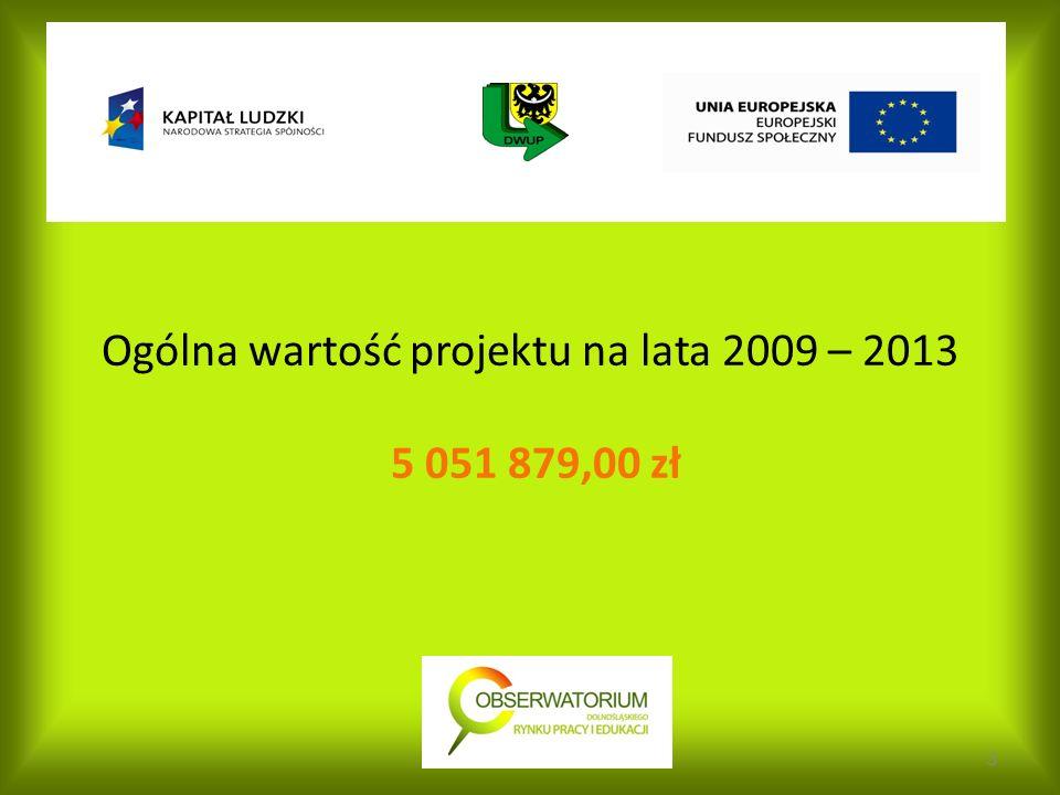 Projekt Obserwatorium Dolnośląskiego Rynku Pracy i Edukacji jest odpowiedzią na zapotrzebowanie na rzetelne i systematyczne analizy i badania rynku pracy na terenie województwa dolnośląskiego.