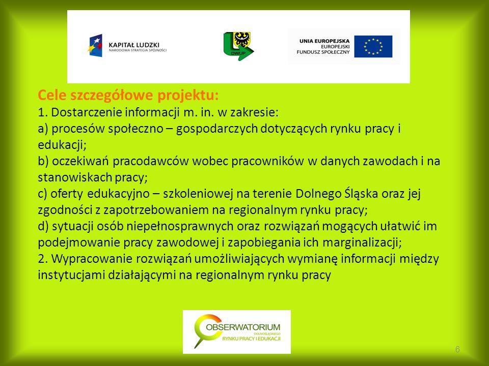 Cele szczegółowe projektu: 1. Dostarczenie informacji m.