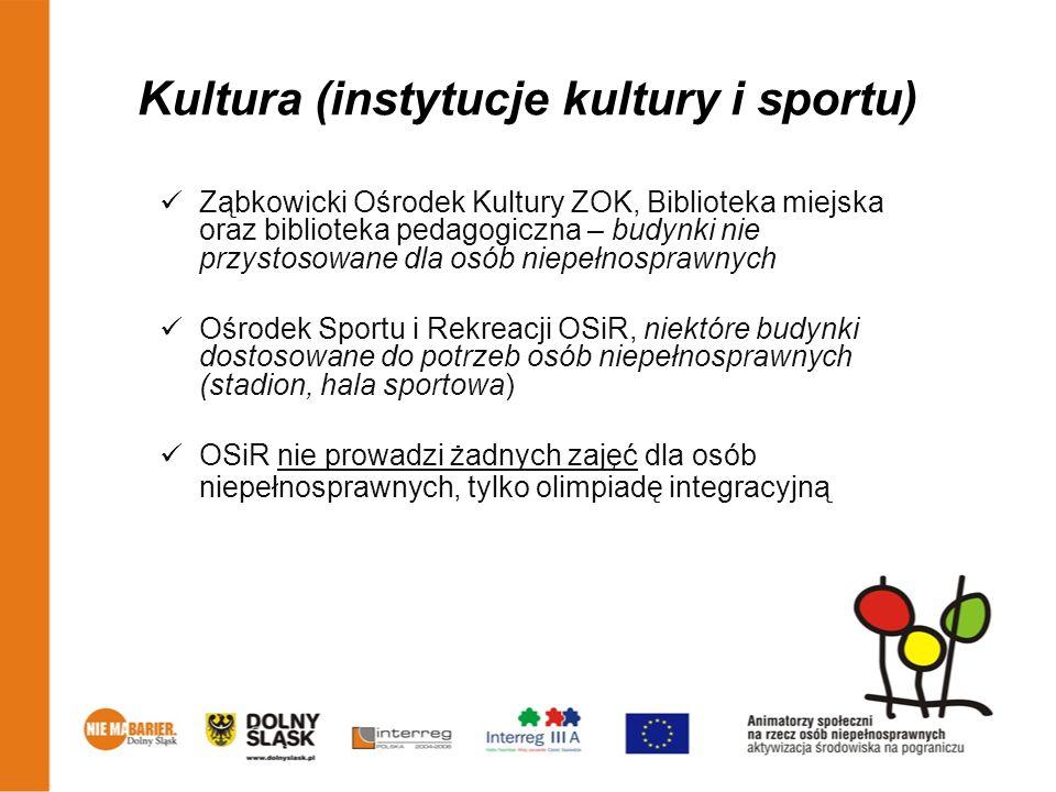 Kultura (instytucje kultury i sportu) Ząbkowicki Ośrodek Kultury ZOK, Biblioteka miejska oraz biblioteka pedagogiczna – budynki nie przystosowane dla