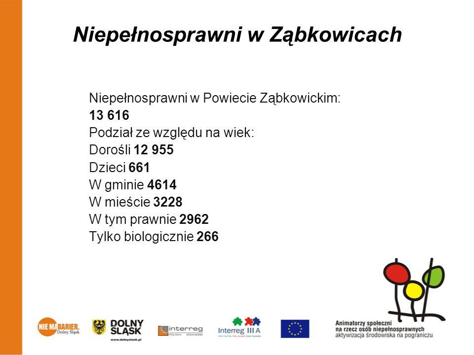 Niepełnosprawni w Ząbkowicach Niepełnosprawni w Powiecie Ząbkowickim: 13 616 Podział ze względu na wiek: Dorośli 12 955 Dzieci 661 W gminie 4614 W mie
