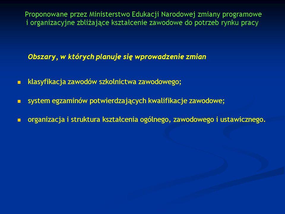 2007 – 2010 Projekt: European-Mobility Realizacja projektu w ramach Programu Leonardo da Vinci.