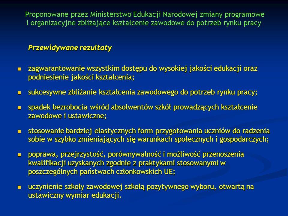 Dostępna Baza Źródeł Wsparcia Szkół Zawodowych Polsko - Niemiecka Współpraca Młodzieży PNWM; Jugendaustausch; Young Life 2008 – Polsko- Niemieckie Targi Młodzieżowe; Fundacja Krzyżowa dla Porozumienia Europejskiego; Euroregion Nysa; Program MŁODZIEŻ Akcja 1 Młodzież dla Europy Projekty: Drezno w oczach młodych Europejczyków oraz Wrocław w oczach Europejczyków; Wspólnota Młodzieży Europejskiej; Program współpracy Izb Rzemieślniczych Dolnego Śląska i Saksonii; Umowy partnerskie pomiędzy szkołami; Gminne Programy Współpracy Przygranicznej; Projekt – Kształcenie Transgraniczne; Niemiecka Fundacja Pamięć, Odpowiedzialność, Przyszłość; Młodzież w działaniu; Program Leonardo da Vinci Uczenie się przez całe życie; Program Comenius Uczenie się przez całe życie; Projekt – Ponadgraniczna nauka młodzieży od 16 roku życia; Stowarzyszenie Gmin Polskich Euroregionu Pro Europa Viadrina; INTERREG III A, Fundacja Współpracy Polsko – Niemieckiej; Projekt INTERREG III A – Fundusz Małych Projektów; Inicjatywa Wspólnotowa INTERREG III A Polsko – Niemiecka Fabryka Młodzieży; Dolnośląskie Regionalne Stowarzyszenie Obszary Wiejskie we Wrocławiu Południowo – Zachodnie Forum Samorządu Terytorialnego POGRANICZE w Lubaniu.