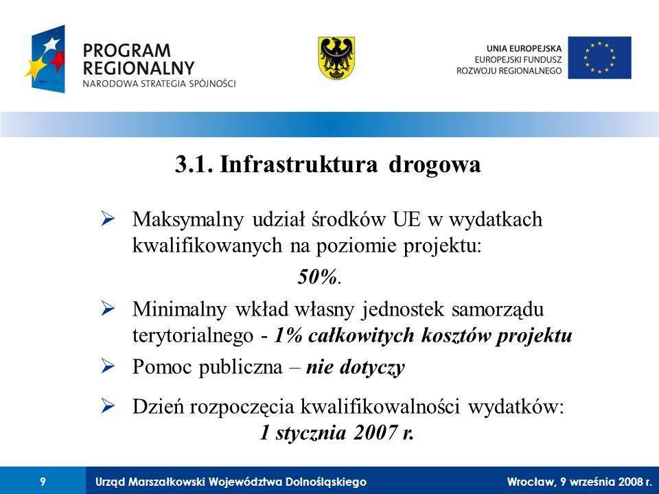 Urząd Marszałkowski Województwa Dolnośląskiego27 lutego 2008 r.9 Maksymalny udział środków UE w wydatkach kwalifikowanych na poziomie projektu: 50%.