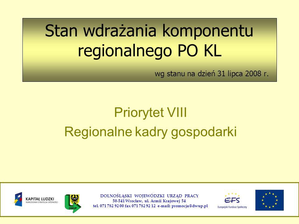Stan wdrażania komponentu regionalnego PO KL wg stanu na dzień 31 lipca 2008 r.