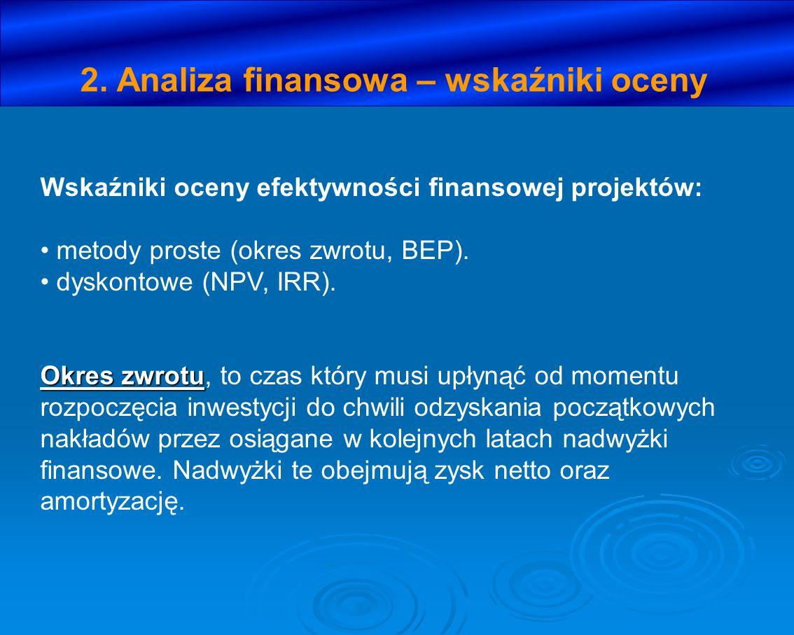 2. Analiza finansowa – wskaźniki oceny Wskaźniki oceny efektywności finansowej projektów: metody proste (okres zwrotu, BEP). dyskontowe (NPV, IRR). Ok