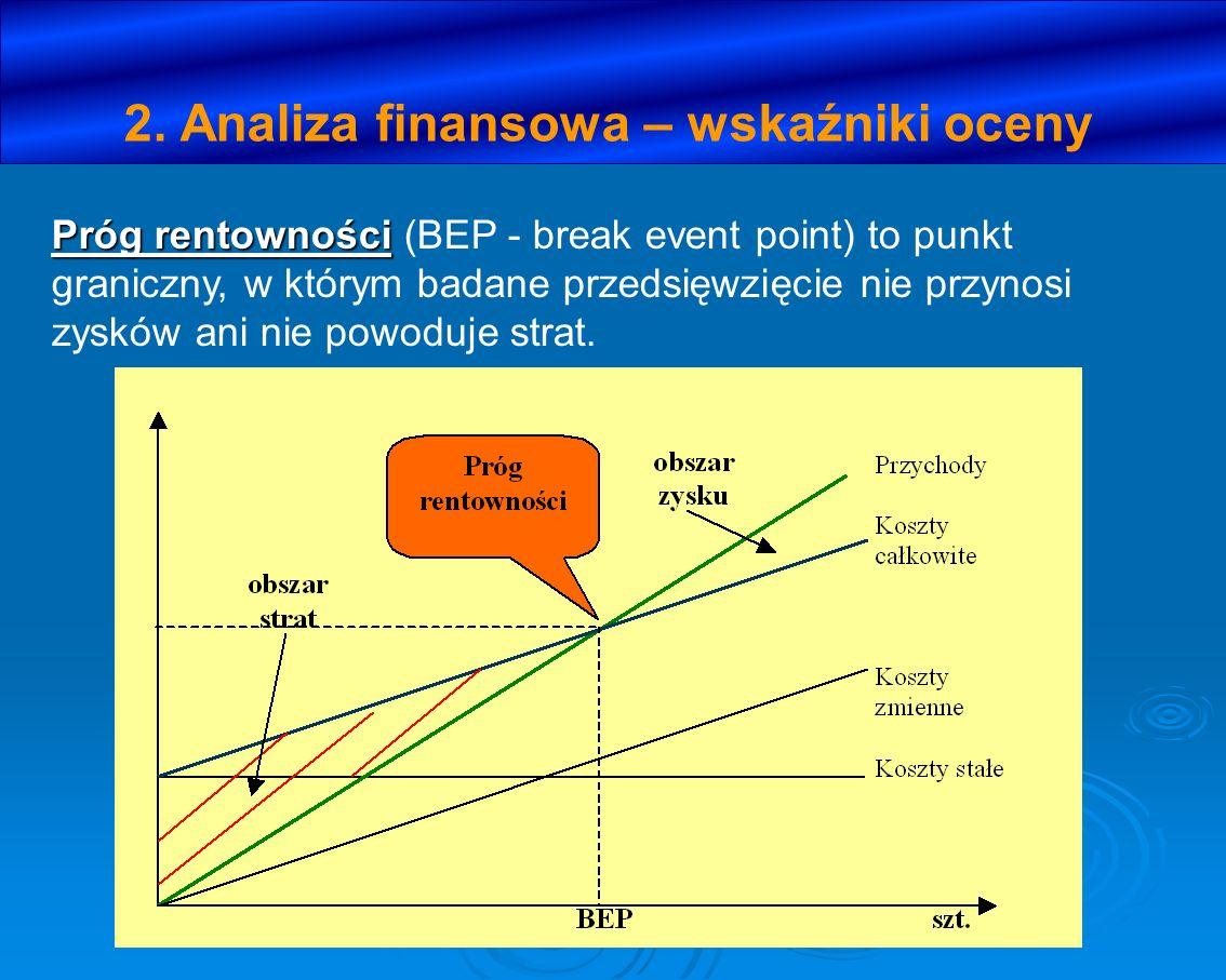 2. Analiza finansowa – wskaźniki oceny Próg rentowności Próg rentowności (BEP - break event point) to punkt graniczny, w którym badane przedsięwzięcie