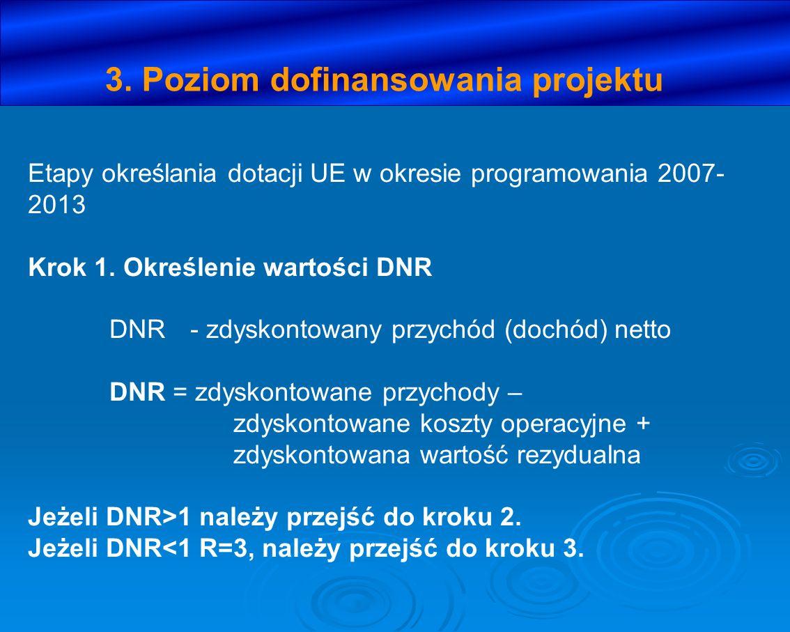 Etapy określania dotacji UE w okresie programowania 2007- 2013 Krok 1. Określenie wartości DNR DNR- zdyskontowany przychód (dochód) netto DNR = zdysko