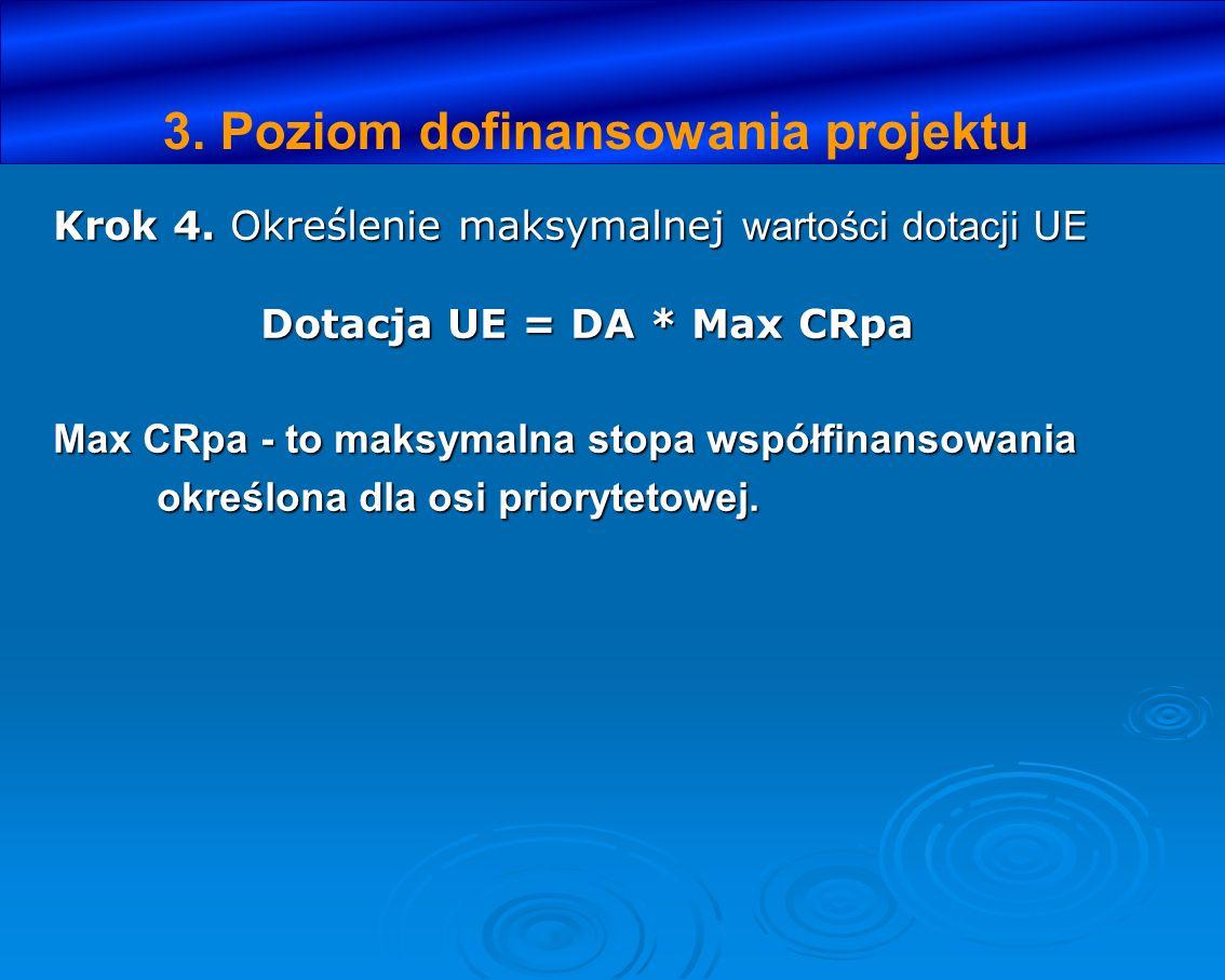 3. Poziom dofinansowania projektu Krok 4. Określenie maksymalnej wartości dotacji UE Dotacja UE = DA * Max CRpa Max CRpa - to maksymalna stopa współfi